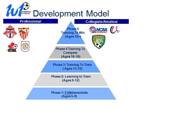 fitness programs for soccer pllayer pdf 6 week program